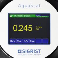 AquaScat 2